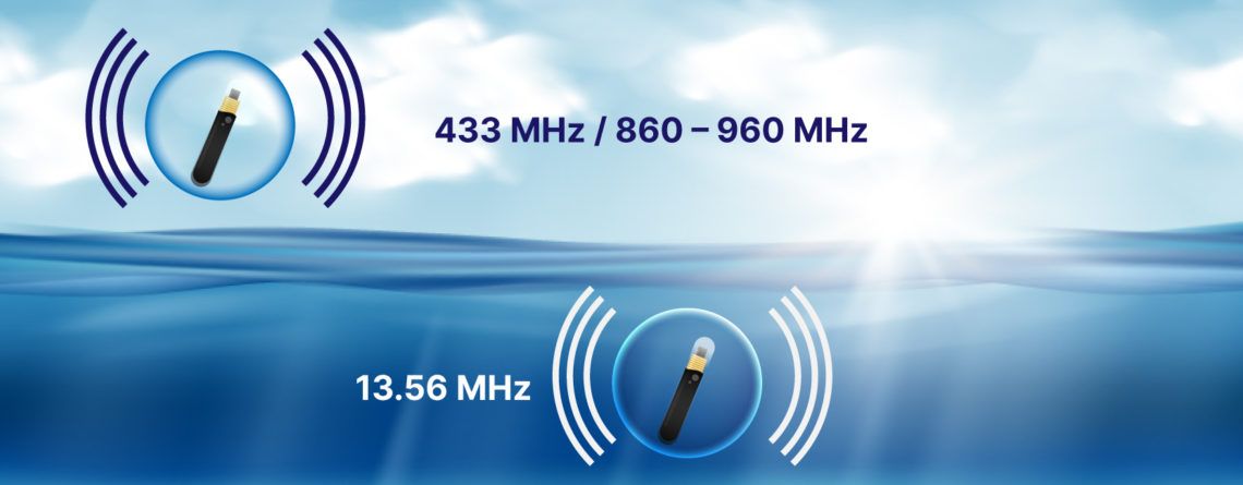 SIC-HF-UHF